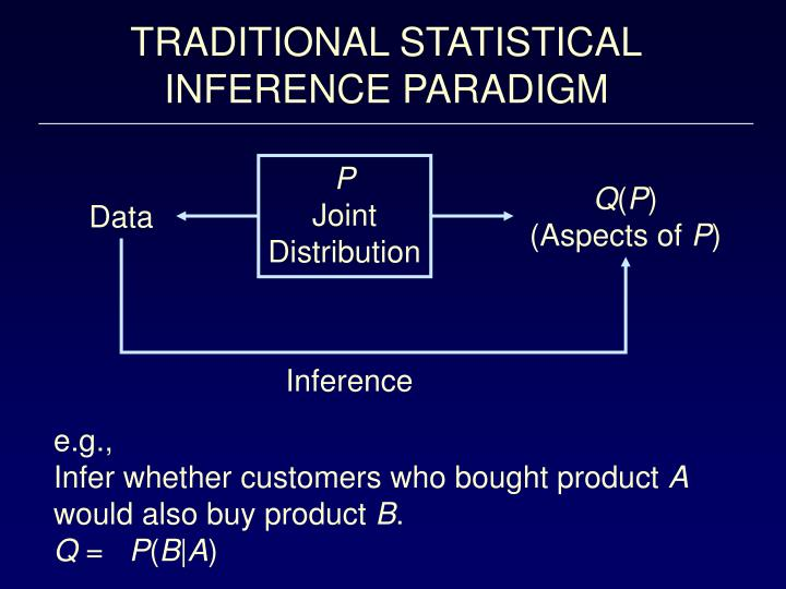 TRADITIONAL STATISTICAL