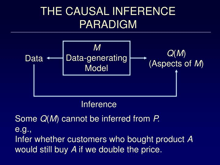 THE CAUSAL INFERENCE