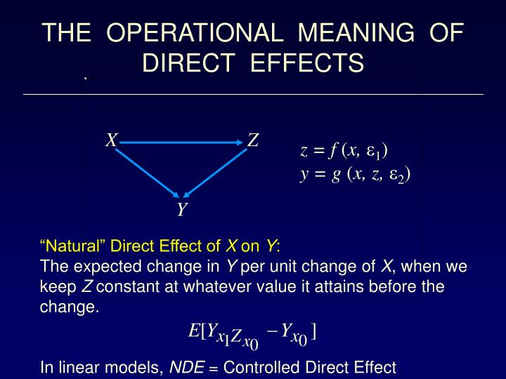 THE  OPERATIONAL  MEANING  OF