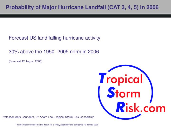 Probability of Major Hurricane Landfall (CAT 3, 4, 5) in 2006