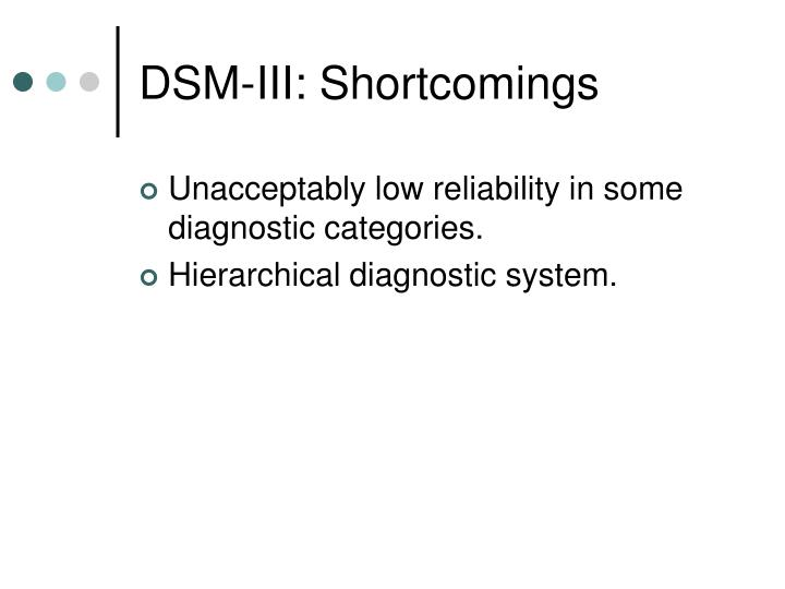 DSM-III: Shortcomings