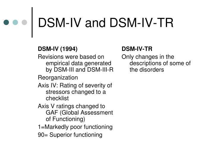 DSM-IV (1994)