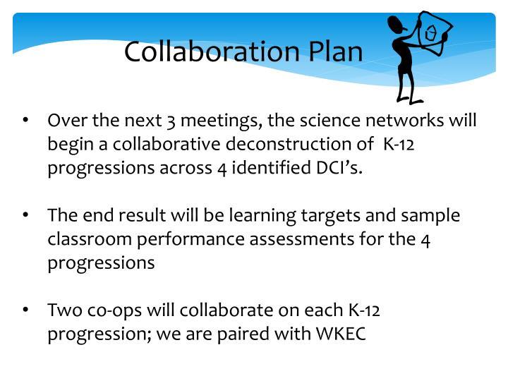 Collaboration Plan