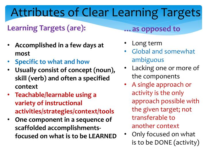 Attributes of Clear Learning Targets