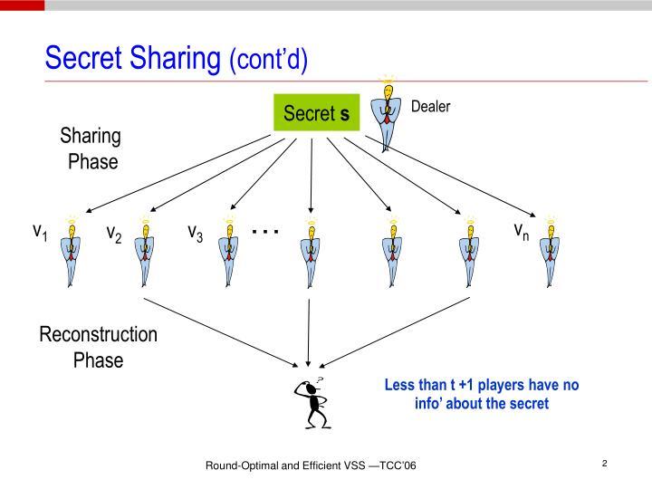 Secret sharing cont d