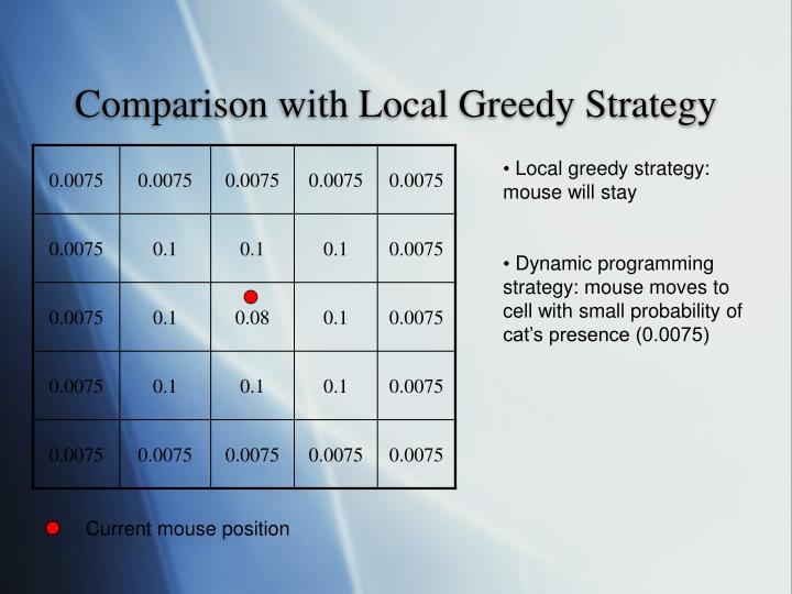 Comparison with Local Greedy Strategy