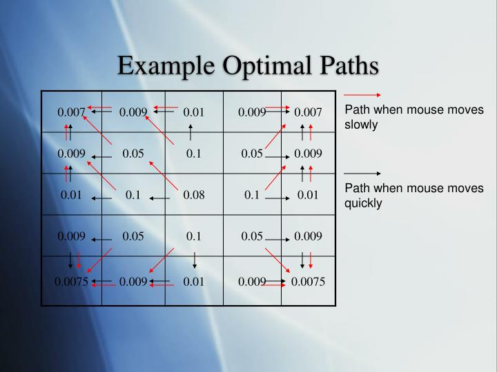 Example Optimal Paths
