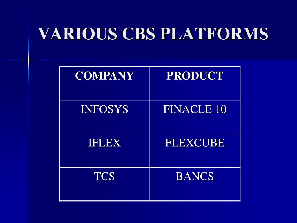 PPT - CORE BANKING SOLUTION (CBS) Presented by Dinesh N IInd Year