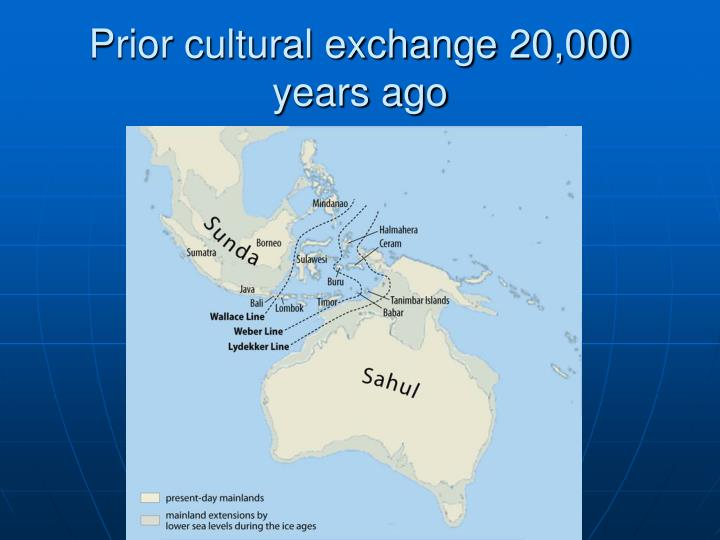 Prior cultural exchange 20,000 years ago
