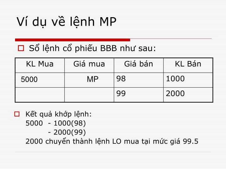 Ví dụ về lệnh MP