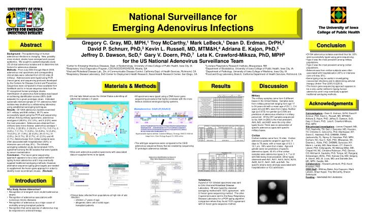 National Surveillance for