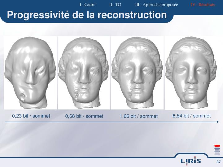 I - Cadre              II - TO              III - Approche proposée