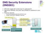 dns security extensions dnssec