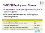 dnssec deployment survey