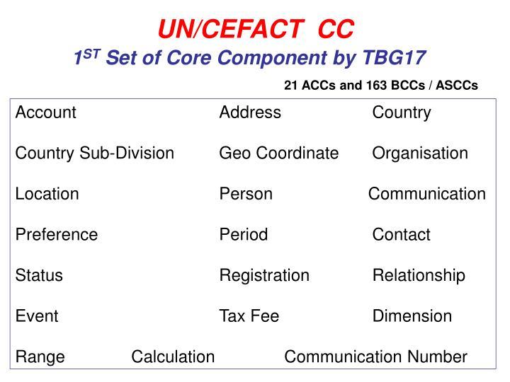 UN/CEFACT  CC