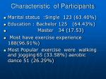 characteristic of participants1