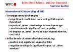 estimation results labour demand service sector1