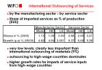 international outsourcing of services