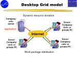 desktop grid model