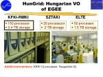 hungrid hungarian vo of egee