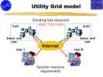 utility grid model