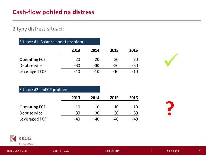 Cash-flow pohled na distress