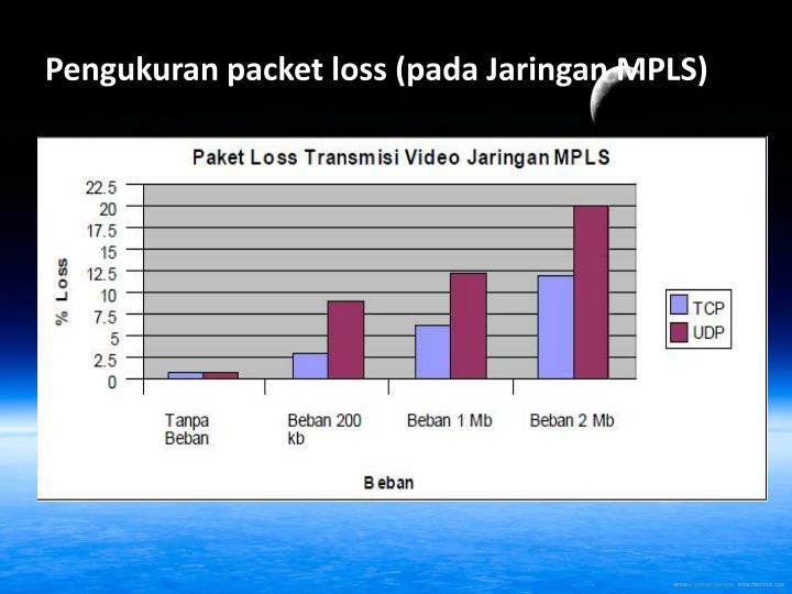 Pengukuran packet loss (pada Jaringan MPLS)