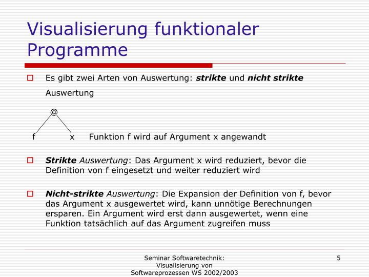 Visualisierung funktionaler Programme