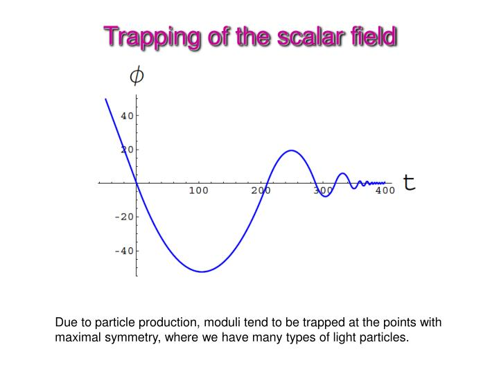 Trapping of the scalar field