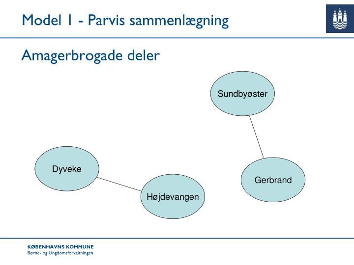 Model 1 - Parvis sammenlægning
