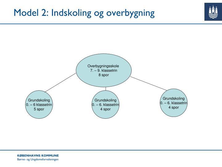 Model 2: Indskoling og overbygning