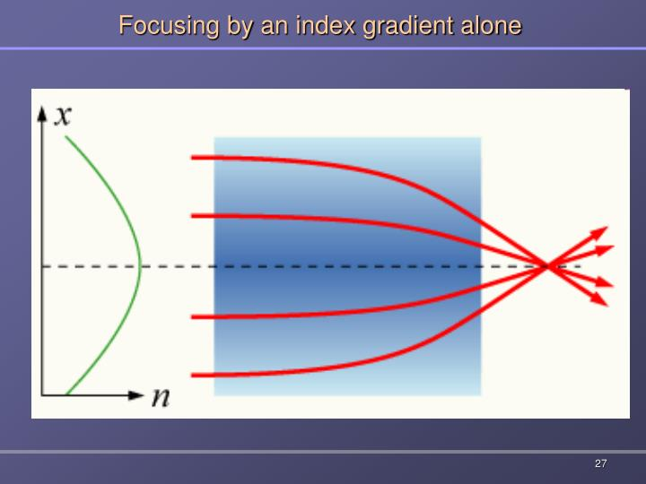 Focusing by an index gradient alone