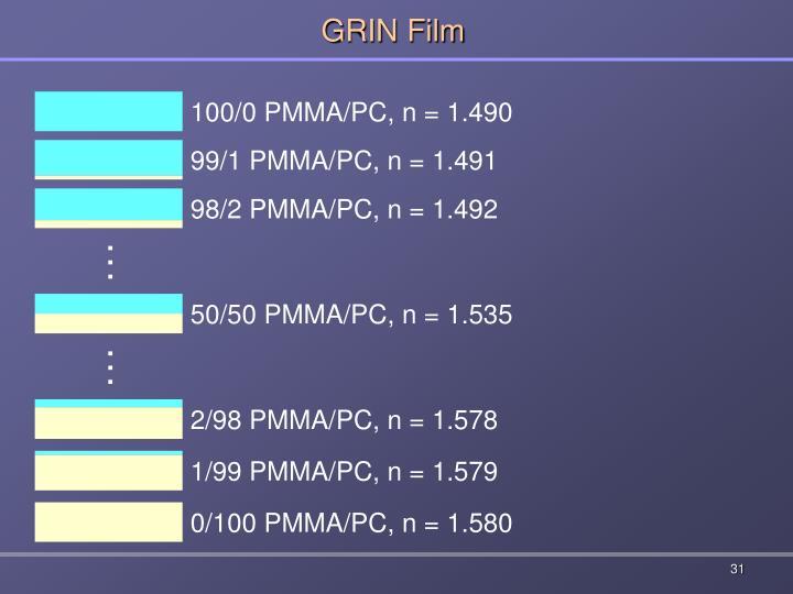 100/0 PMMA/PC, n = 1.490