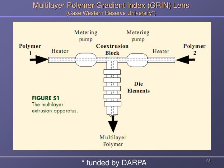 Multilayer Polymer Gradient Index (GRIN) Lens