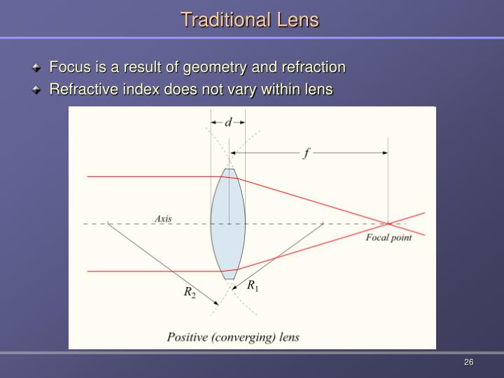Traditional Lens