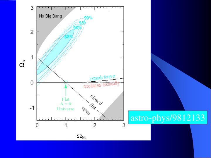 astro-phys/9812133