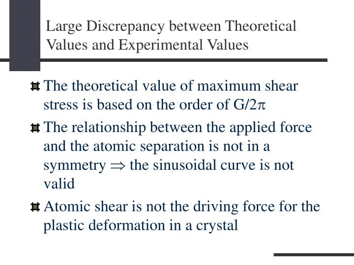 Large Discrepancy between Theoretical Values and Experimental Values