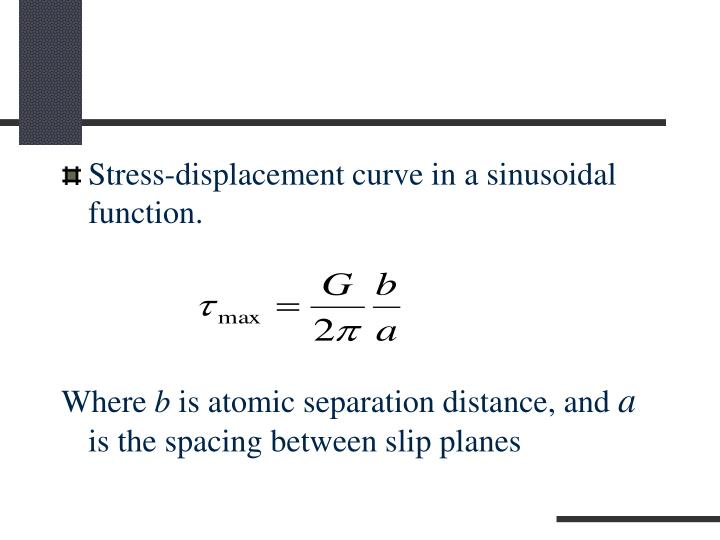 Stress-displacement curve in a sinusoidal function.