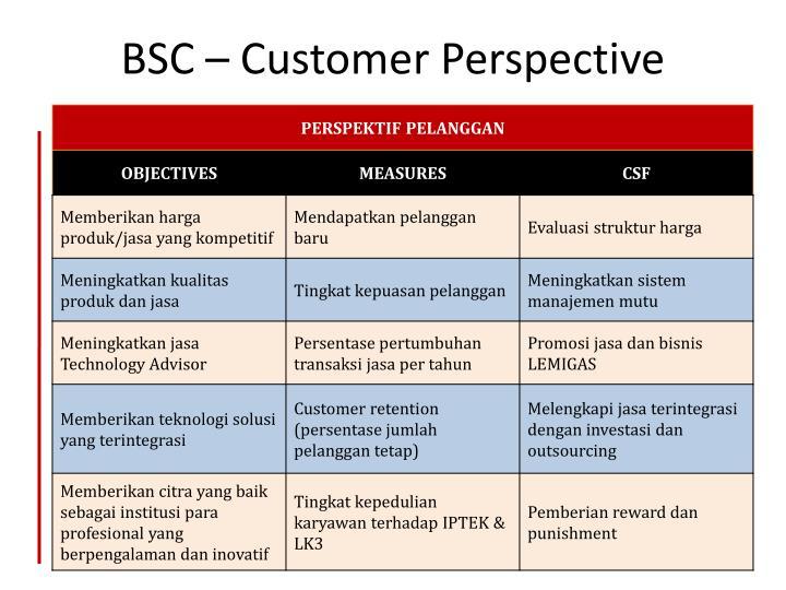 BSC – Customer Perspective