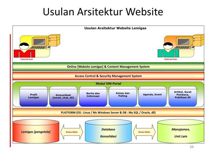 Usulan Arsitektur Website Lemigas