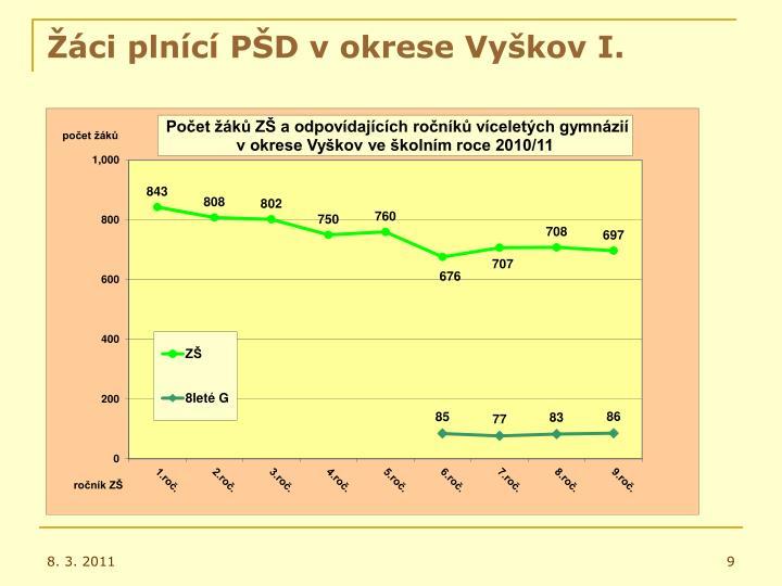 Žáci plnící PŠD v okrese Vyškov I.