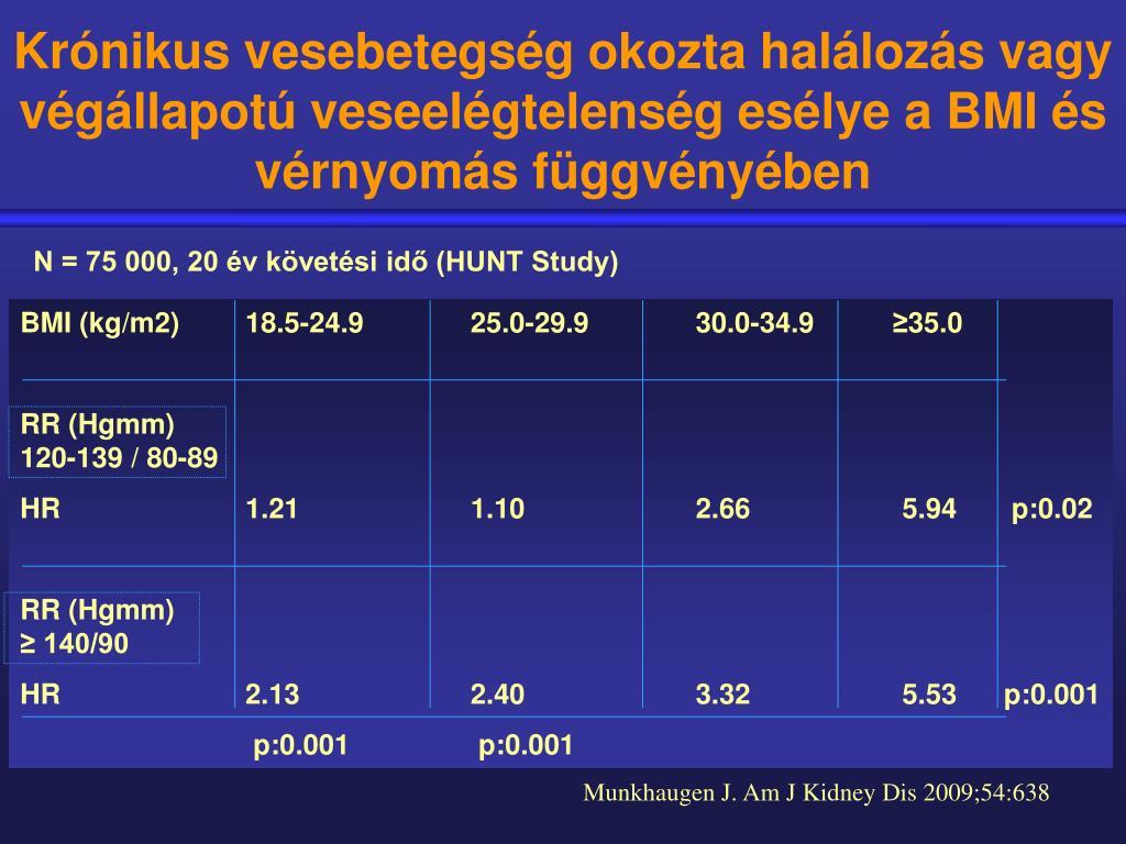rossz cardiogram hipertónia ánizs lofant és magas vérnyomás