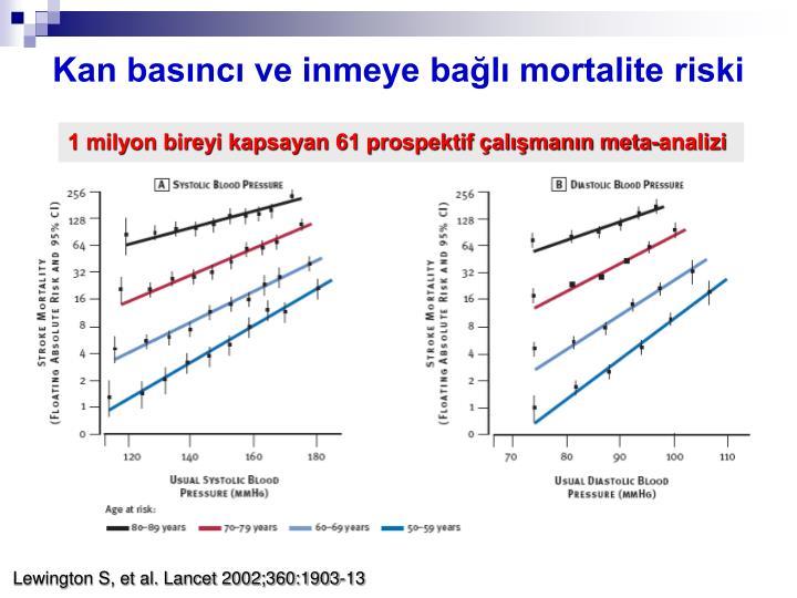 Kan basıncı ve inmeye bağlı mortalite riski