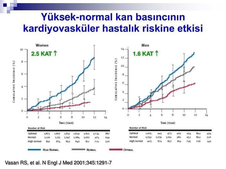 Yüksek-normal kan basıncının kardiyovasküler hastalık riskine etkisi