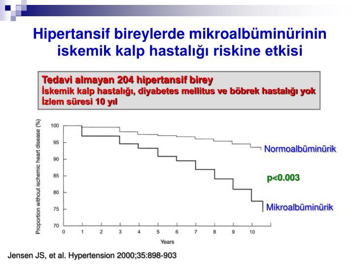 Hipertansif bireylerde mikroalbüminürinin iskemik kalp hastalığı riskine etkisi