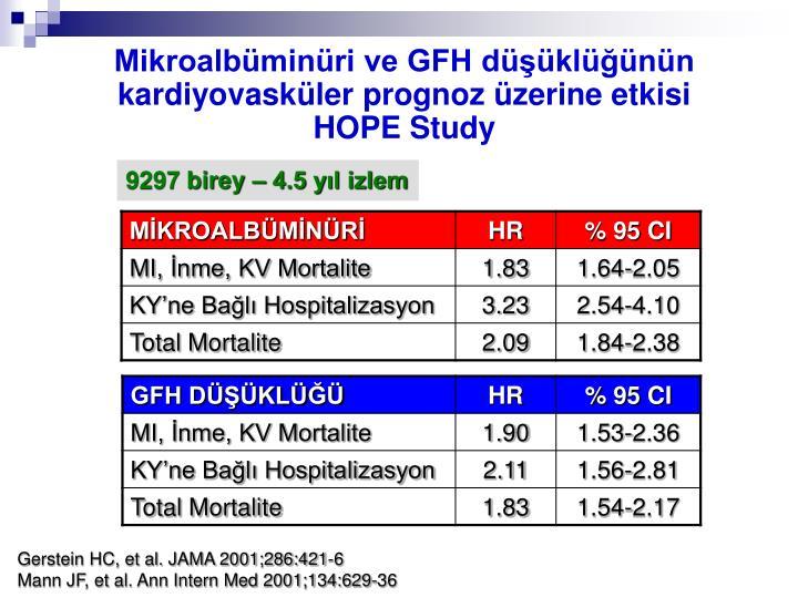 Mikroalbüminüri ve GFH düşüklüğünün kardiyovasküler prognoz üzerine etkisi