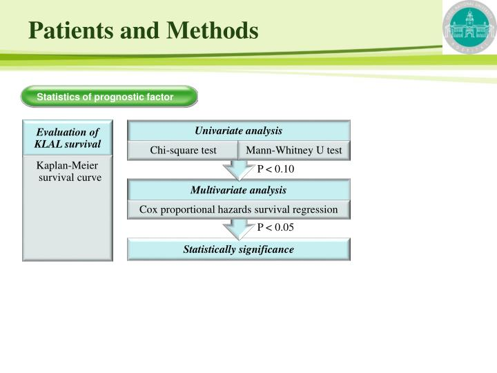 Evaluation of KLAL survival