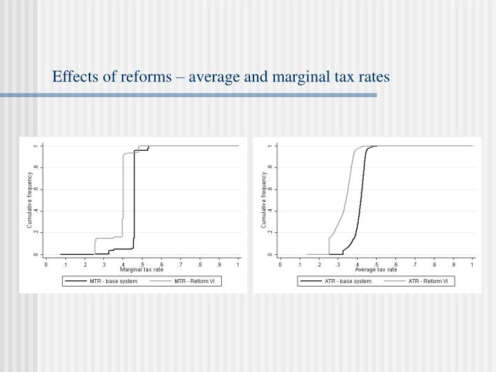 Effects of reforms – average and marginal tax rates
