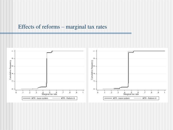 Effects of reforms – marginal tax rates