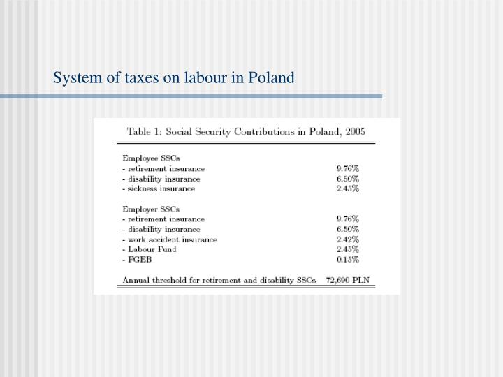 System of taxes on labour in Poland